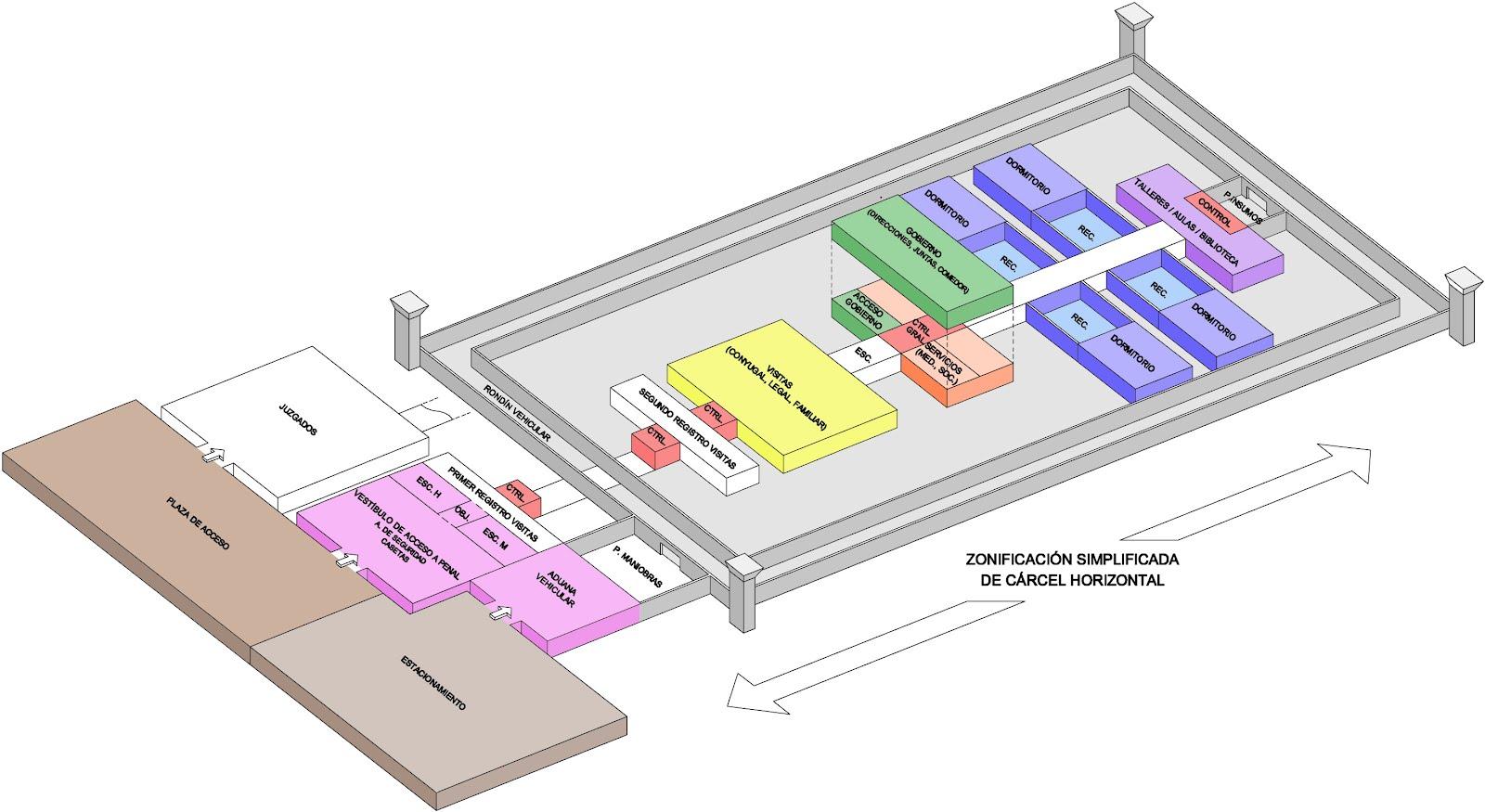 Proceso diagramas zonificaciones y volumetr a prisi n for Zonificacion arquitectonica