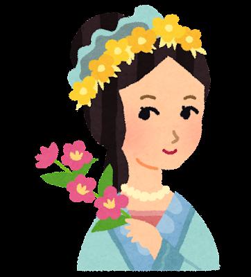 楊貴妃の似顔絵イラスト