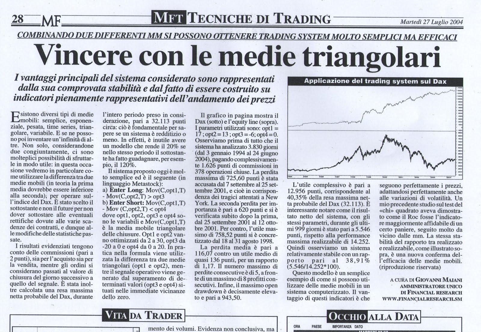Settimanale Milano Finanza