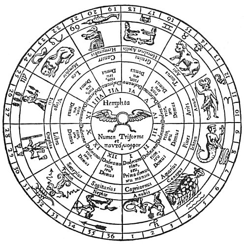 ancient calendars coloring pages - photo#34