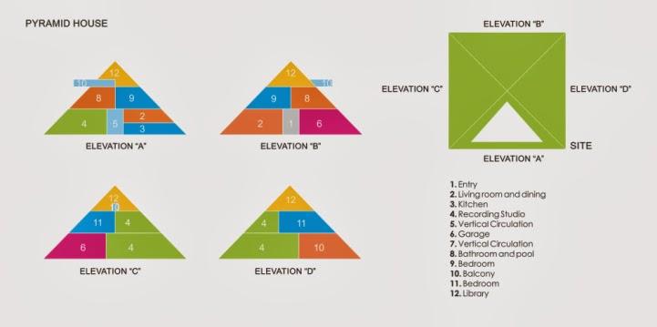 Arquitectura creativa, Casa Pirámide de Juan Carlos Ramos, planos