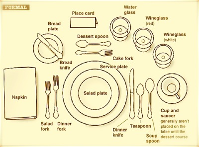 Table Setting Etiquette How To Set (and Navigate) a Proper Dinner Table  sc 1 st  DMR Fine Foods & Table Setting Etiquette: How To Set (and Navigate) a Proper Dinner ...