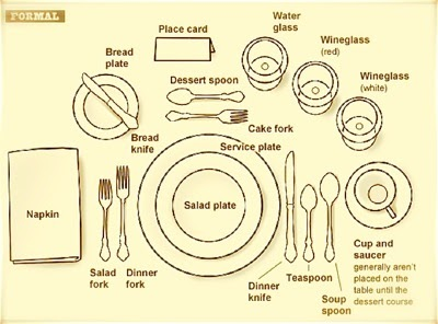 Table Setting Etiquette How To Set (and Navigate) a Proper Dinner Table | D.M.R. Fine Foods  sc 1 st  DMR Fine Foods & Table Setting Etiquette: How To Set (and Navigate) a Proper Dinner ...