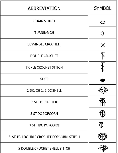 Knitting With Nima Crochet Chart Symbols