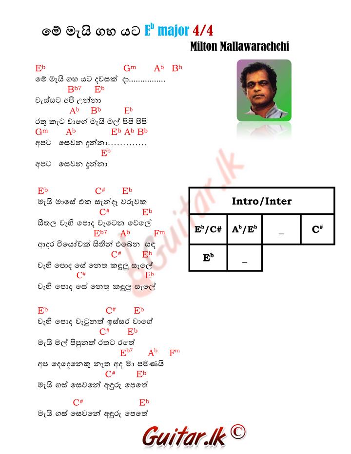 Me Mai Gaha Yata Guitar Chords : Sinhala Guitar Chords: Sinhala Songs Chords:Guitar Tabs: Sinhala ...
