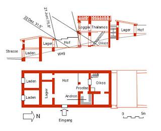 geschichte des klimagerechten bauens mittelmeerklima antikes griechenland das haus. Black Bedroom Furniture Sets. Home Design Ideas