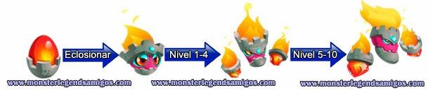 imagen del crecimiento del monstruo pyrook