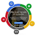Google y su nueva calculadora para analizar el valor de la publicidad en móviles