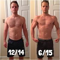 beachbody, body beast, Luke Roberts, fitness, muscle, fit couple, swole mates, healthy, nutrition