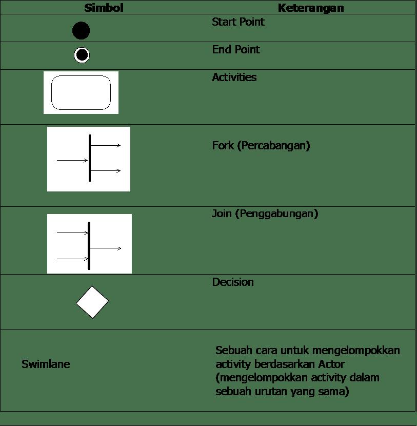 Anizah caesar class diagram ccuart Images