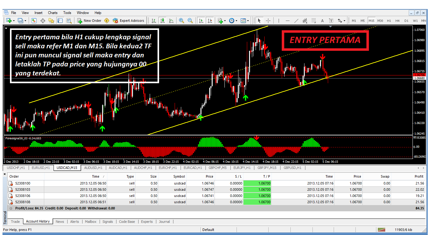 Contoh mm forex