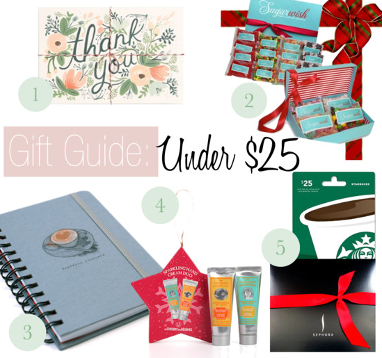 Petite In The City Gift Guide Week Under 25