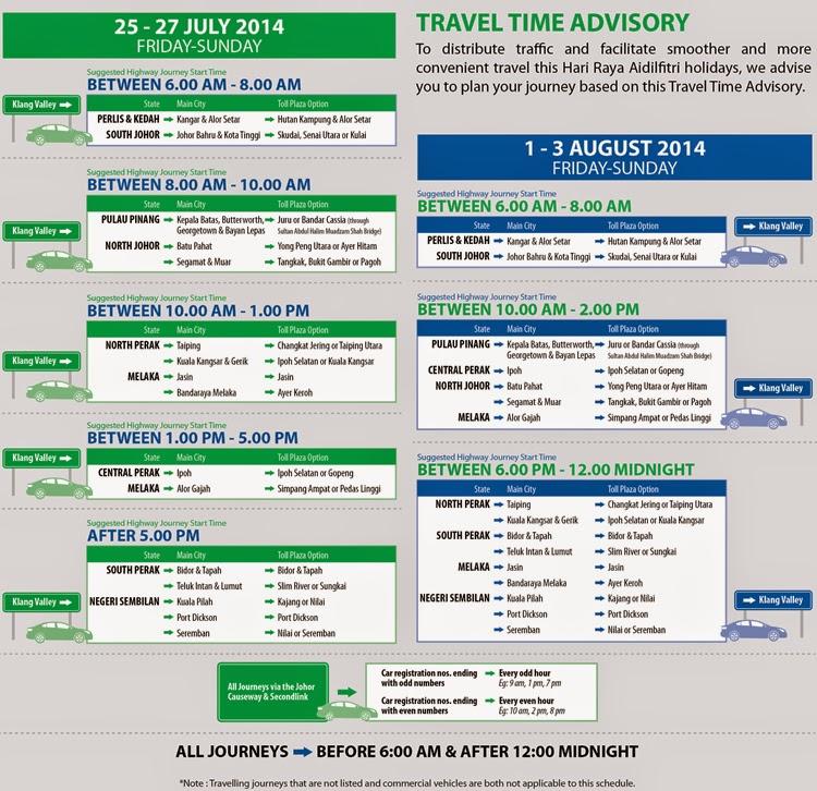 Jadual Perjalanan Balik Kampung PLUS Cuti Hari Raya Aidilfitri 2014