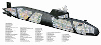 Barracuda Class Submarine