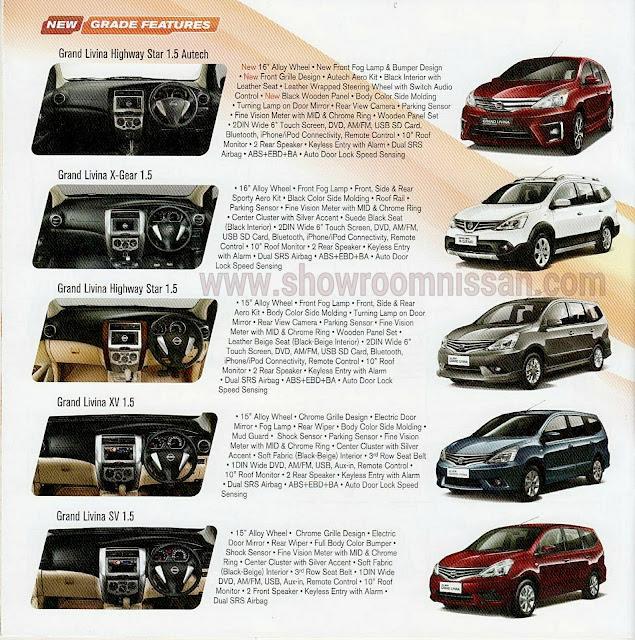 Perbedaan Nissan Grand Livina Antara Tipe SV, XV, HWS, AUTECH DAN XGEAR