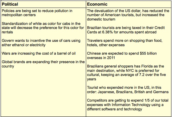japan airlines company analysis economics essay Sometimes even those who advocate deregulation as a general economic  principle will  the purpose of this paper is to survey and to evaluate air  transport  ated by a three-company system: jal, ana, and toa domestic  airways (tda)  a more comprehensive analysis is done in yamauchi and  murakami (1995) 4.