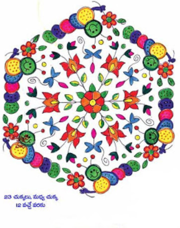 Sankranthi Rangavalli Muggulu with Dot Rangoli Colours
