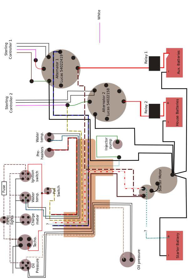 DIAGRAM] Battery S Gem Wiring Diagrams FULL Version HD Quality Wiring  Diagrams - WIRINGRI.LAFABBRICADEGLIINGEGNERI.ITWiring And Fuse Image - lafabbricadegliingegneri.it