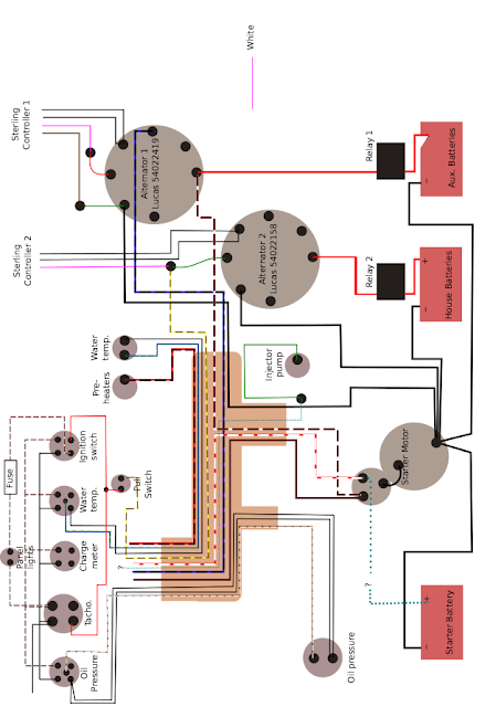 Draft wiring diagram for a narrowboat!