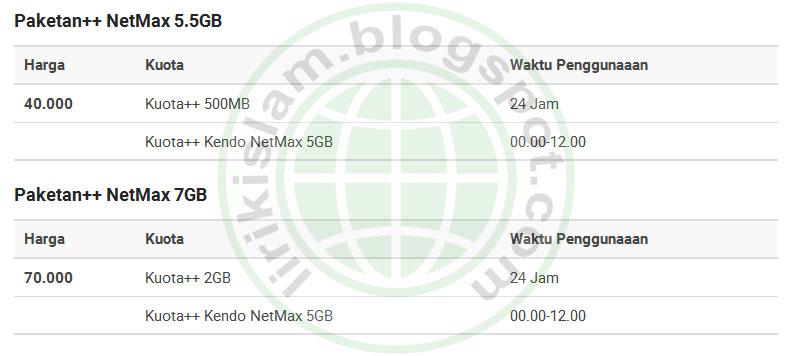 Image Result For Paket Internet Netmax