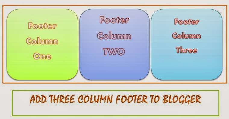 how to add a footer in html