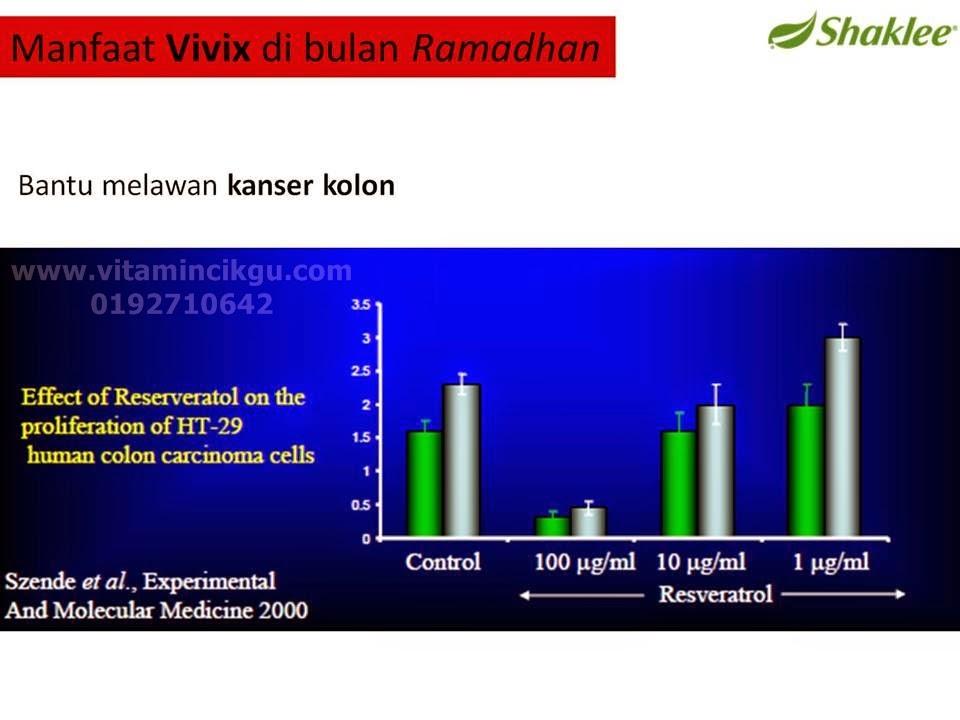 http://www.vitamincikgu.com/2011/12/apa-itu-vivix.html