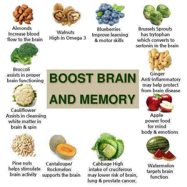 foto 10 Brain Exercises That Boost Memory