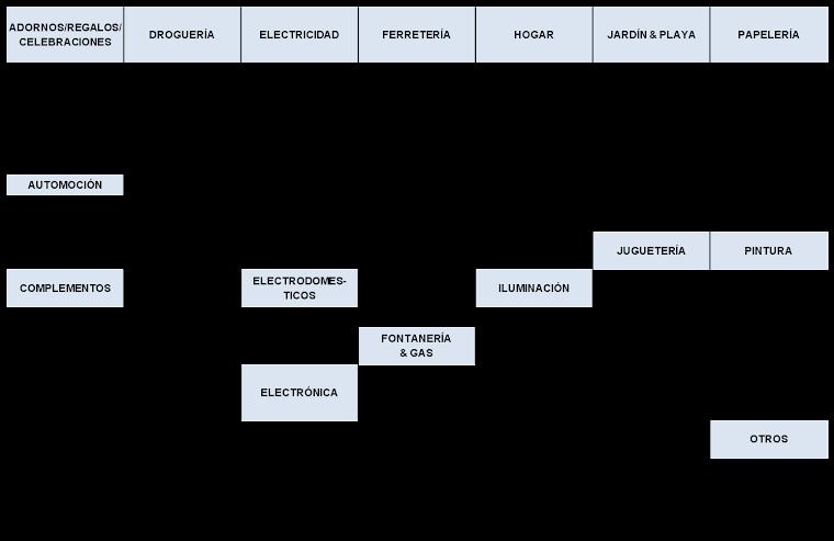 Mapa Web - Artículos