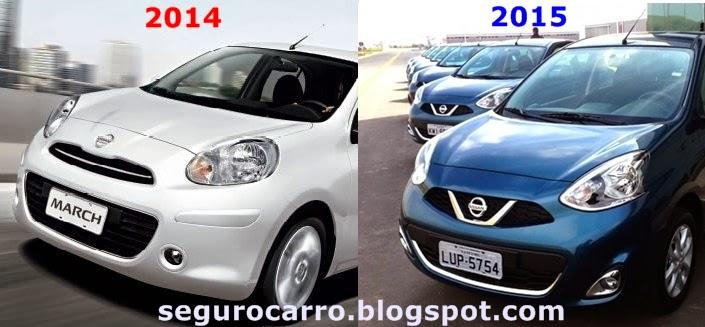 Novo Nissan March 2015 mudanças
