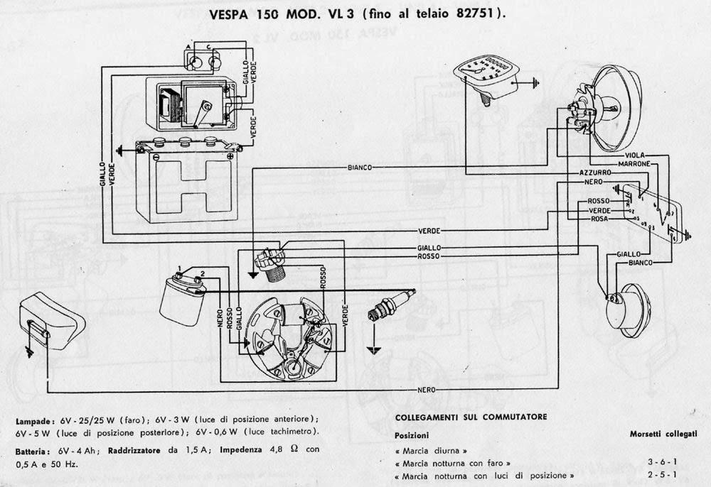 Schema Elettrico Husqvarna Sm 125 : Vespa e basta tutti gli schemi elettrici o quasi delle
