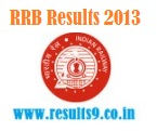 Railway Recruitment Board RRB Kolkata Results 2013