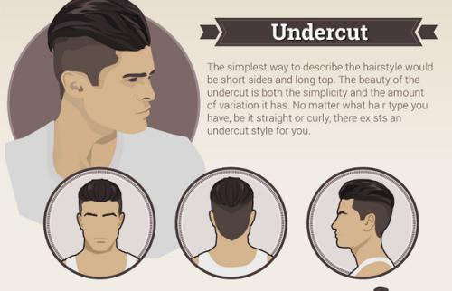 estos son los peinados para hombres de moda en este momento