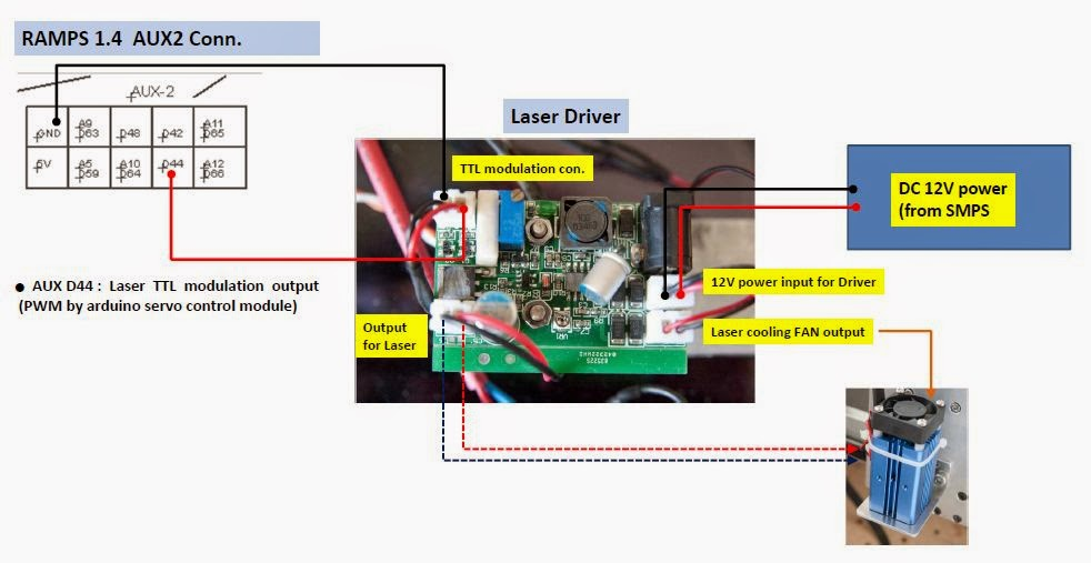 control wiring connection for laser driver