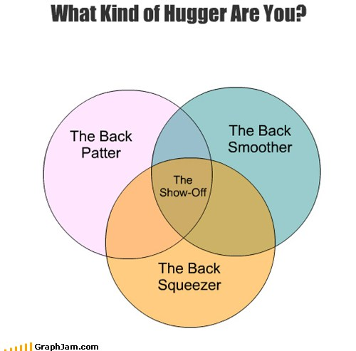 What kind of hugger are you a diagram and fiinding the funny i am most definitely a squeezer a light squeezer i have family that are also squeezers but theyre tight squeezers after a hug from them you check the ccuart Choice Image