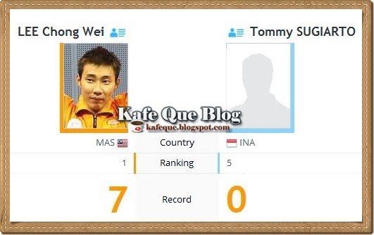 Live Astro Final Lee Chong Wei vs Tommy Sugiarto Super Series Final 15 Disember 2013