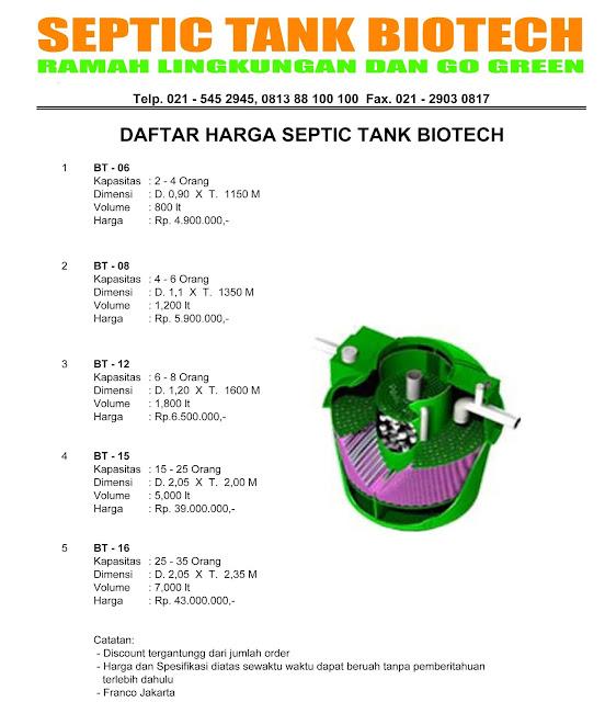 daftar harga septic tank biotech