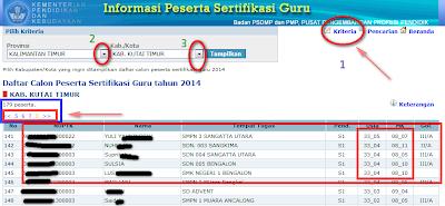 pengumuman calon peserta sertifikasi guru 2015 Jawa Barat Timur Sumatera utara kalimantan selatan sulawesi kota jakarta bandung medan makassar jawa timur