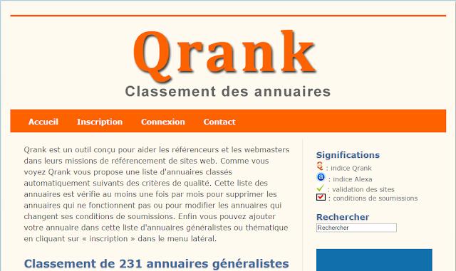 Classement Qrank des annuaires