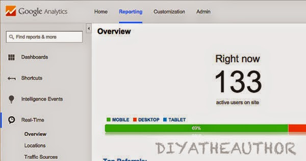 Kenapa Google Analytic Penting Untuk Blog Anda.