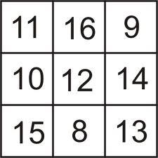 Trik sulap angka  Menebak angka