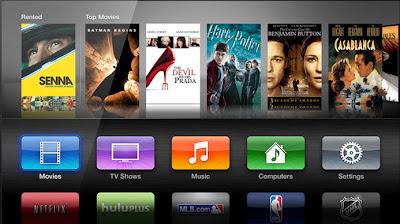 Fitur Terbaru dari Apple TV