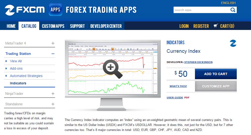 Fxcm forex news