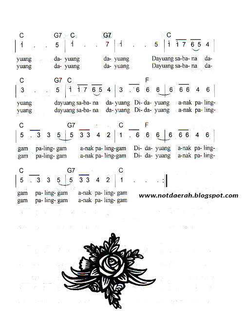 Not Angka Lagu Dayuang Palinggam