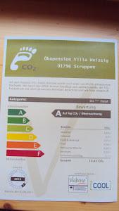 Klimakategorie der Ökopension Villa Weissig