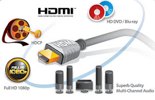 Support HDMI connect