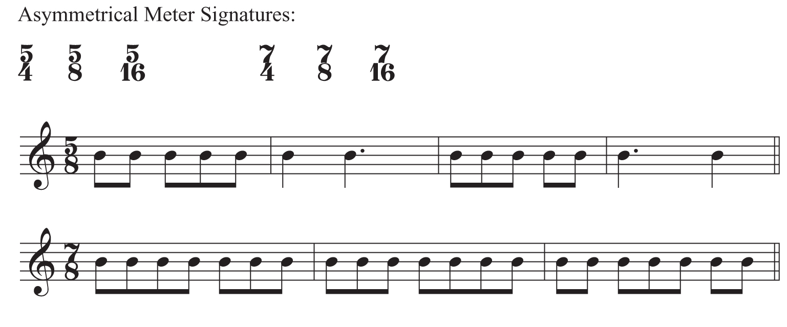 music notation made simple part 3 | distrito musikero