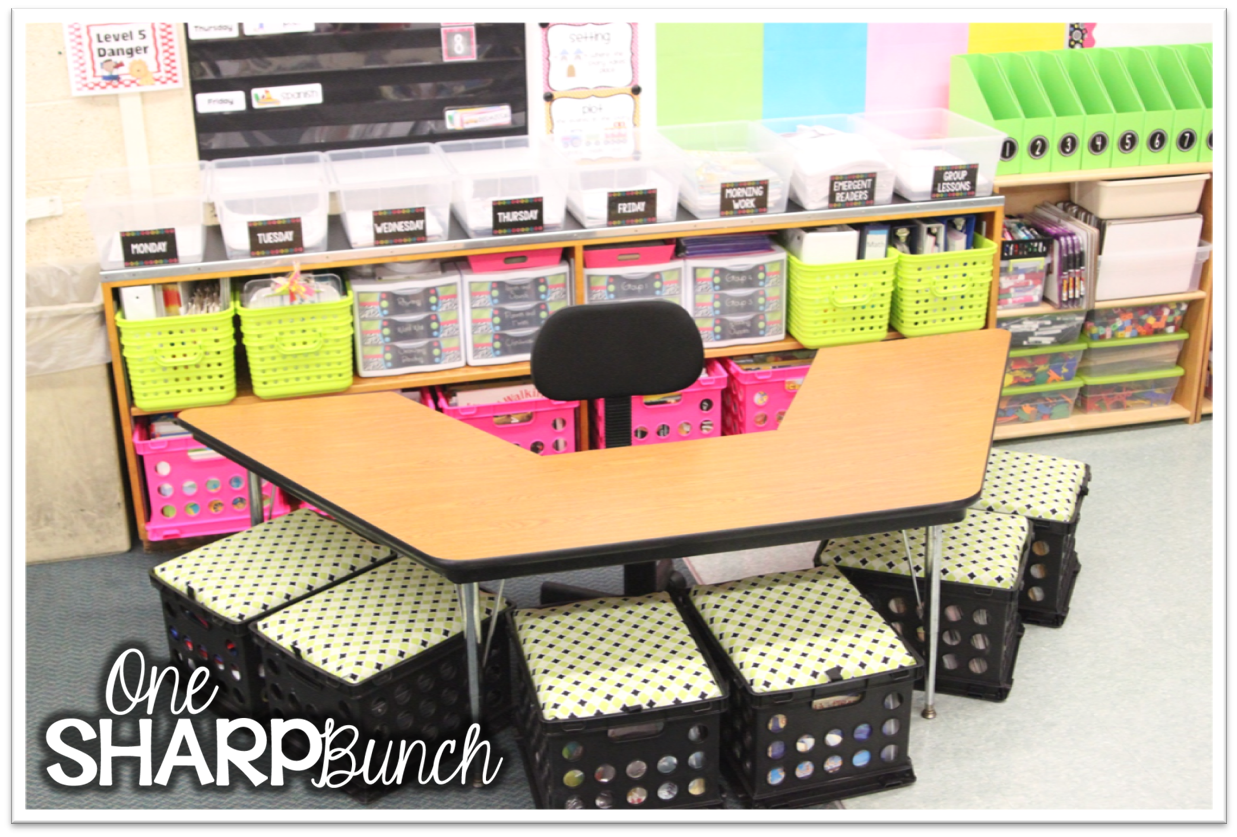 Guided reading organization one sharp bunch for Reading table design