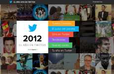 Lo más importante del año 2012 en Twitter: 2012.Twitter.com