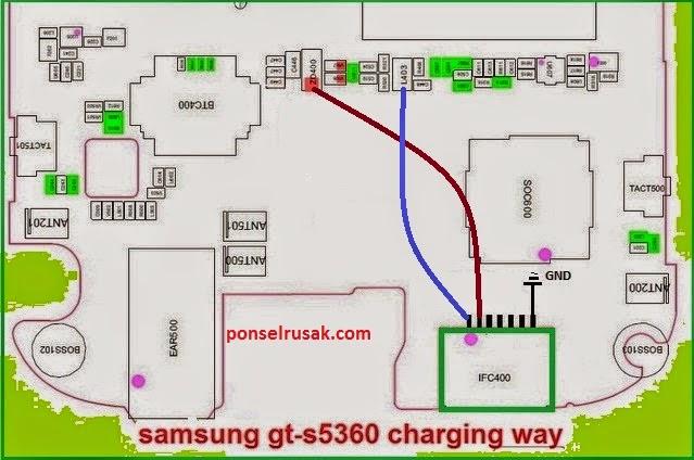 Gambar cara mengatasi samsung gt s5360 yang dicas tidak ada respon ...