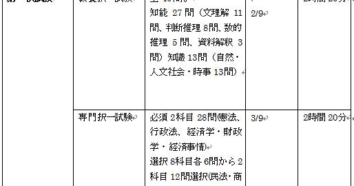資格のLEC TKM分校★